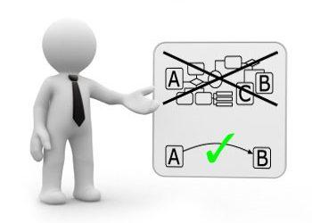 Control de No Conformidades y Acciones Correctivas